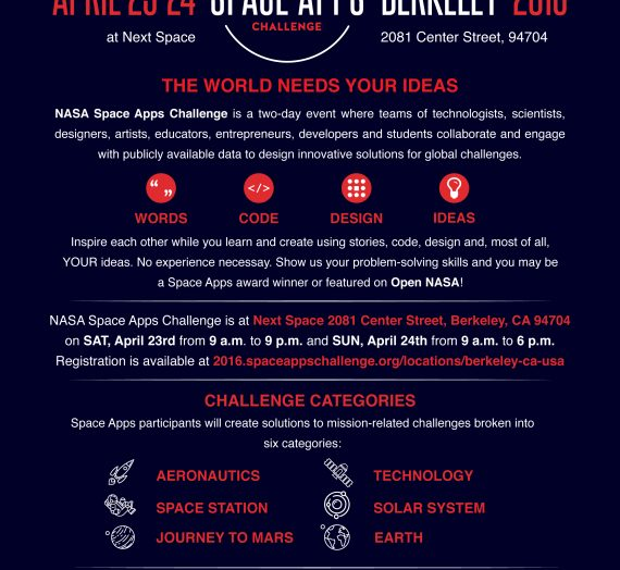 Come and Join the NASA Space Apps Challenge
