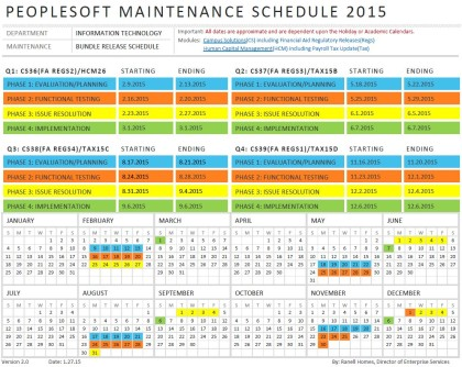 PS Maintenance Sched 2015